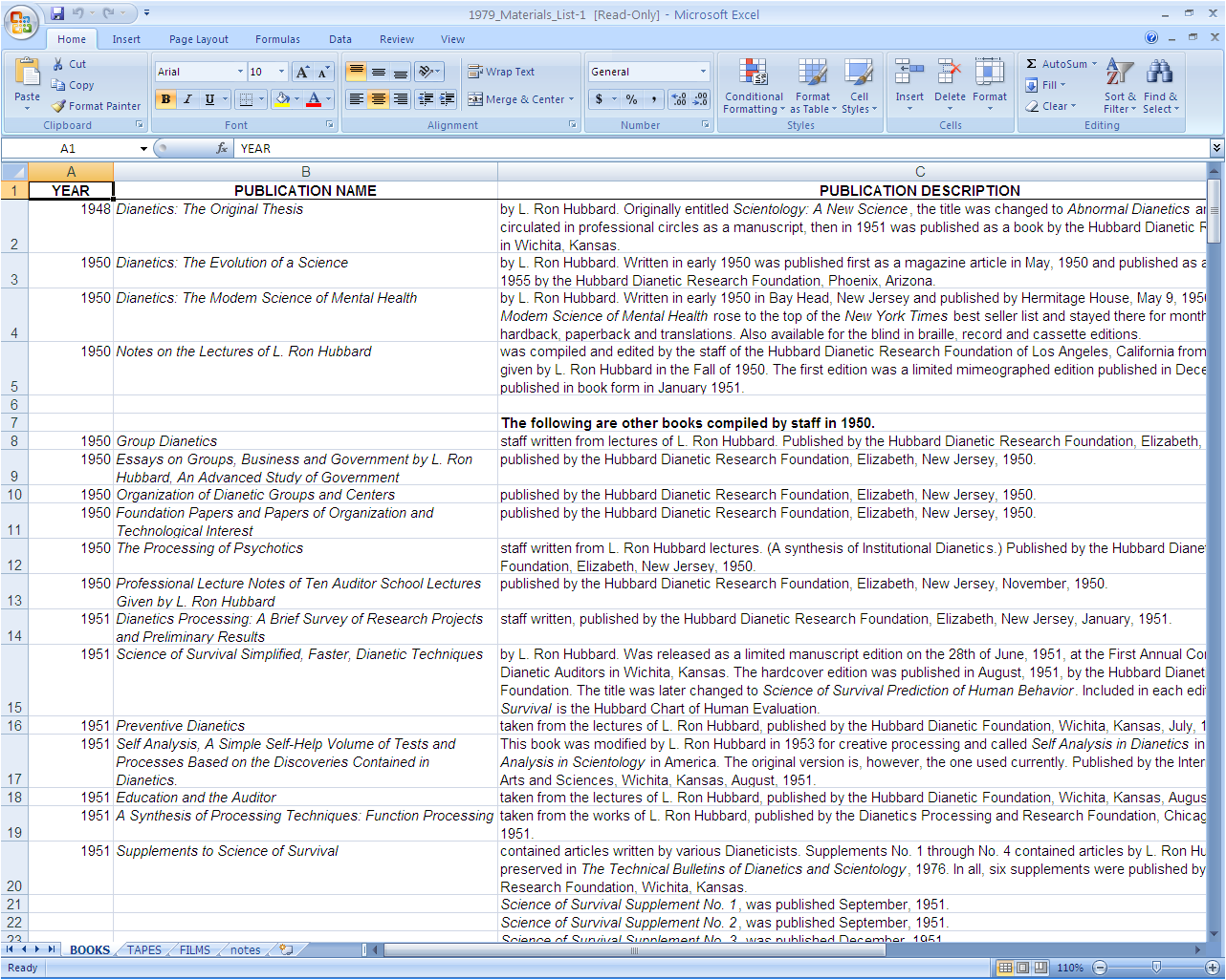 Spreadsheet format listing the chronological publication of the books, lectures and videos of Scientology.